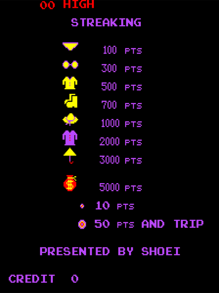 A list of clothing items you can collect, and their point values.